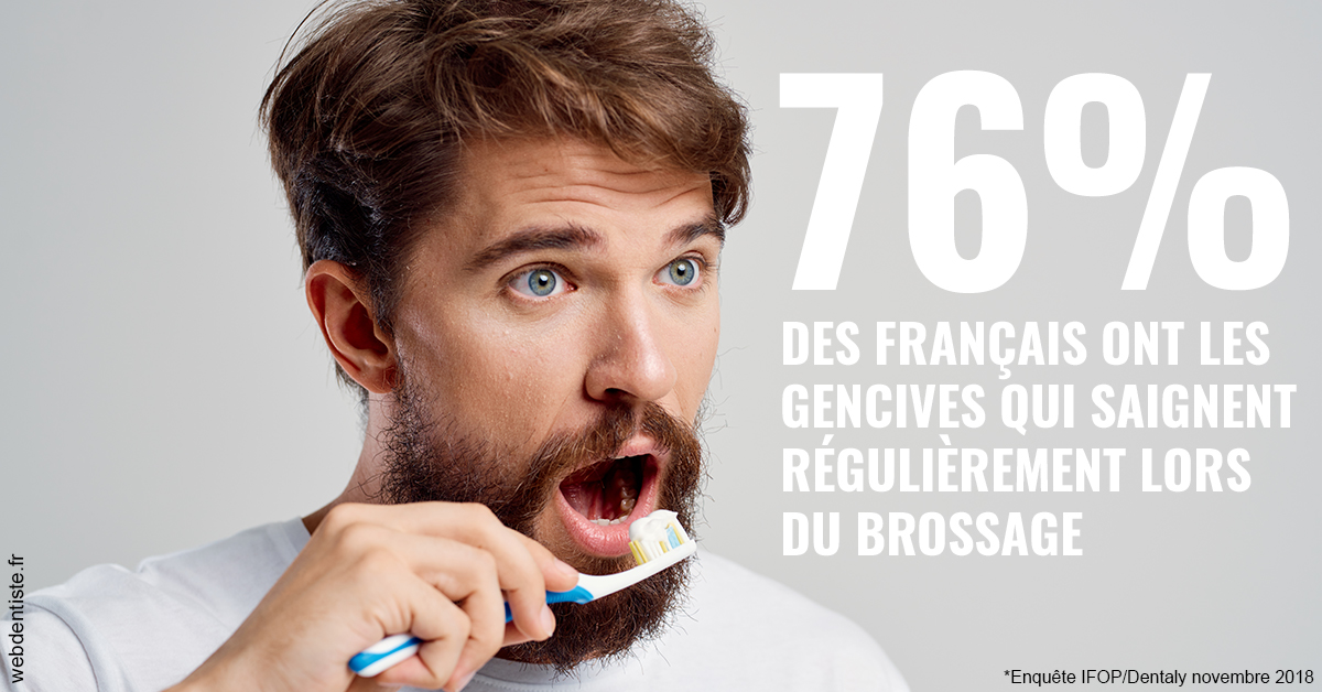 https://www.cabinet-dentaire-lorquet-deliege.be/76% des Français 2