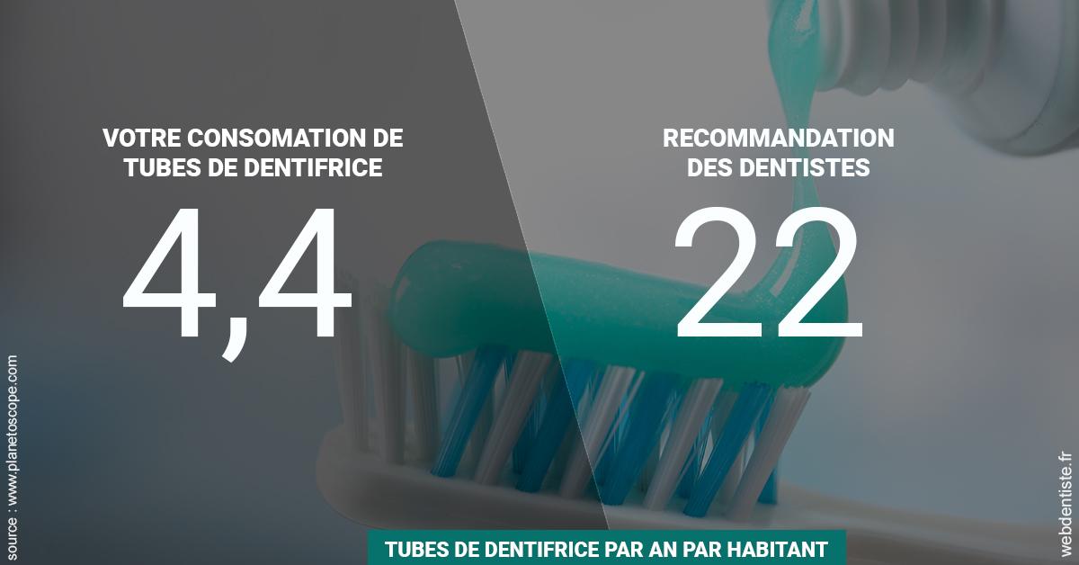 https://www.cabinet-dentaire-lorquet-deliege.be/22 tubes/an 2