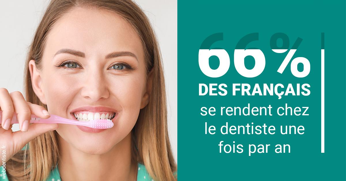 https://www.cabinet-dentaire-lorquet-deliege.be/66 % des Français 2