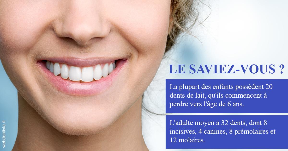 https://www.cabinet-dentaire-lorquet-deliege.be/Dents de lait 1