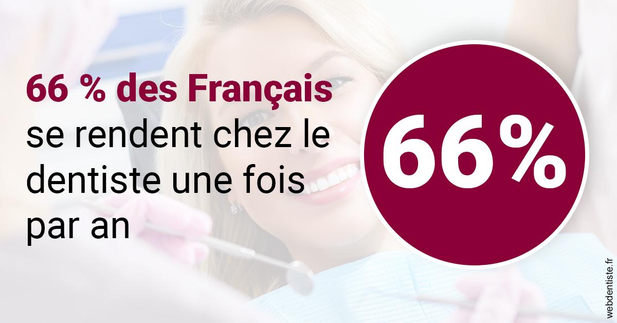 https://www.cabinet-dentaire-lorquet-deliege.be/66 % des Français 1