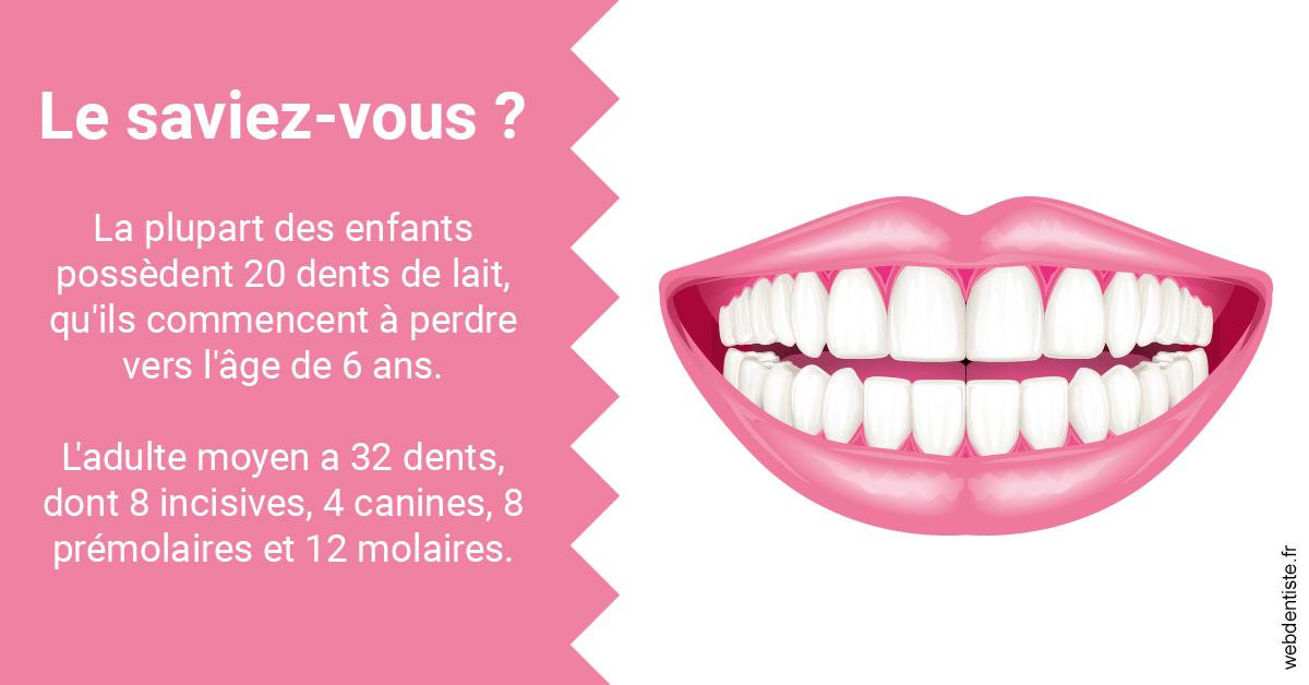 https://www.cabinet-dentaire-lorquet-deliege.be/Dents de lait 2